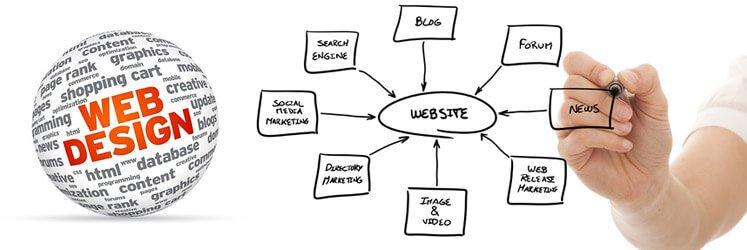 Estructura Contenido Web
