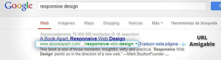 Optimizacion SEO URL